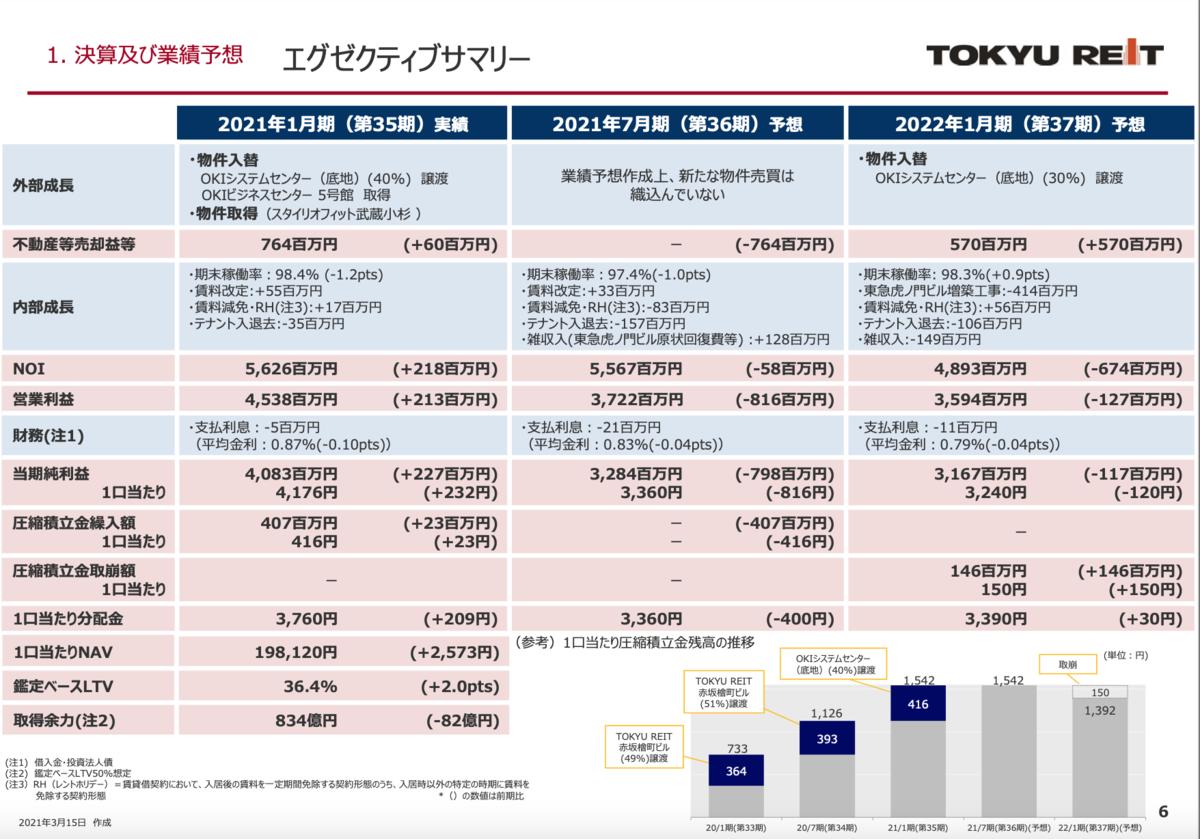 f:id:investor_tanuki:20210324235757p:plain