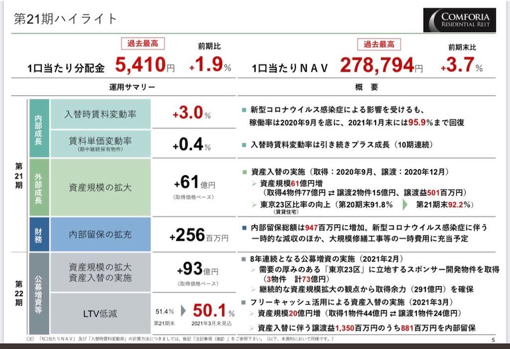 f:id:investor_tanuki:20210330223036j:plain