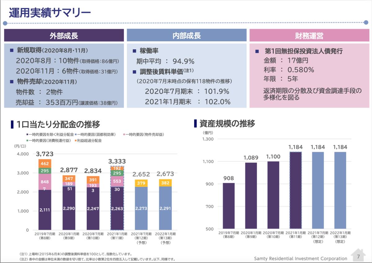 f:id:investor_tanuki:20210330231358p:plain