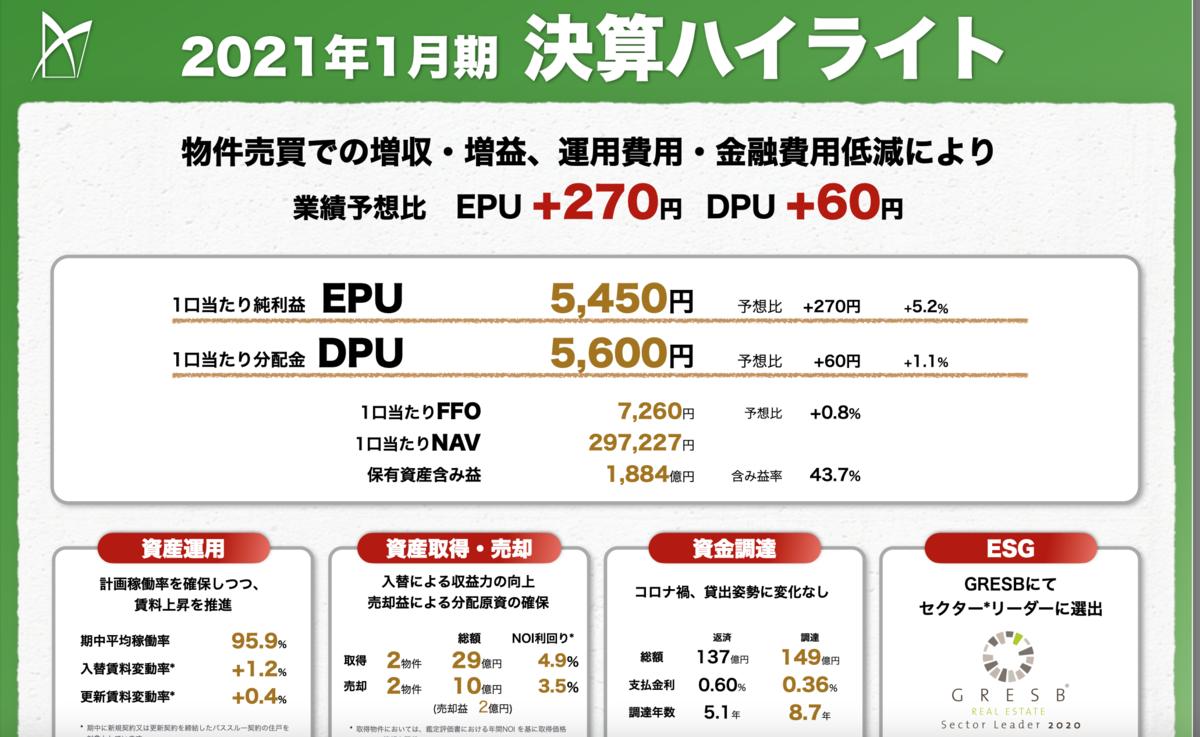 f:id:investor_tanuki:20210330232558p:plain