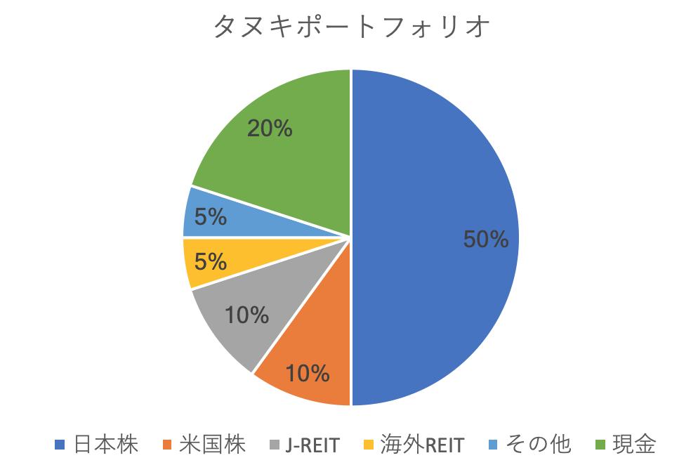 f:id:investor_tanuki:20210402001100p:plain