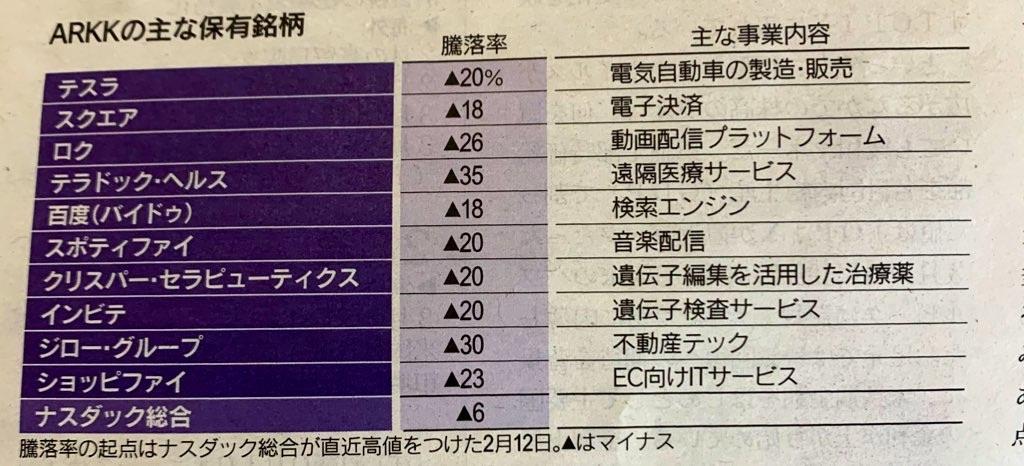 f:id:investor_tanuki:20210406234036j:image