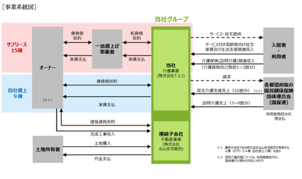 f:id:investor_tanuki:20210411225213p:plain