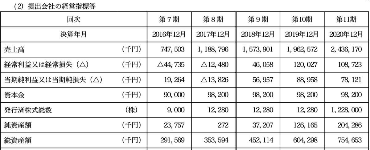 f:id:investor_tanuki:20210411230022p:plain