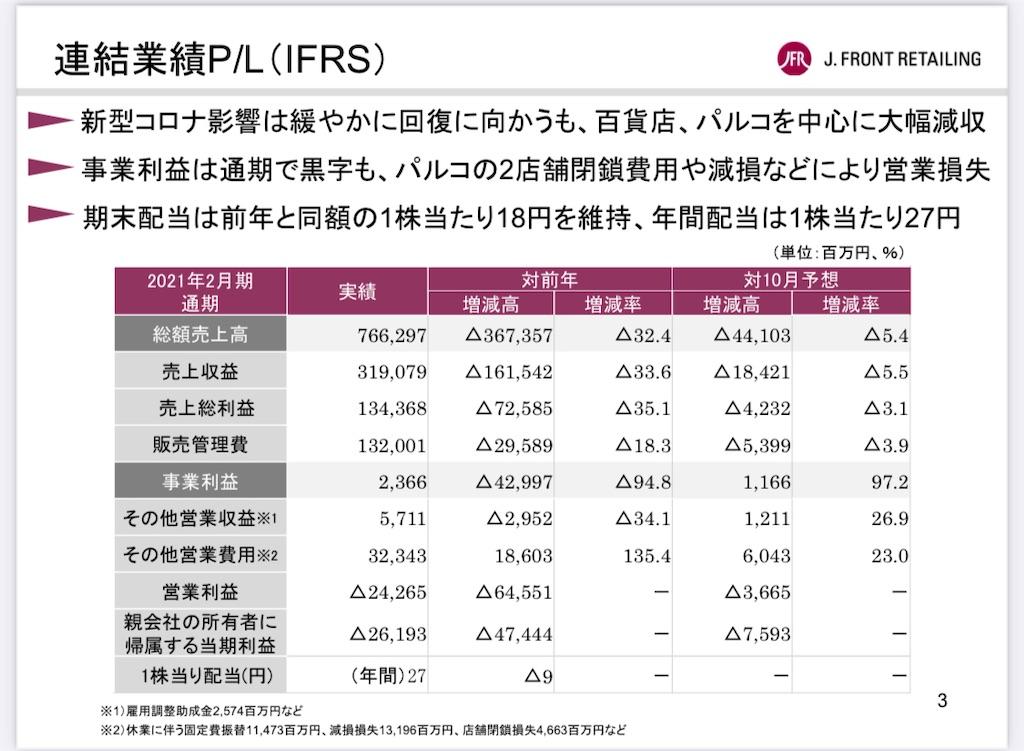 f:id:investor_tanuki:20210415222456j:image