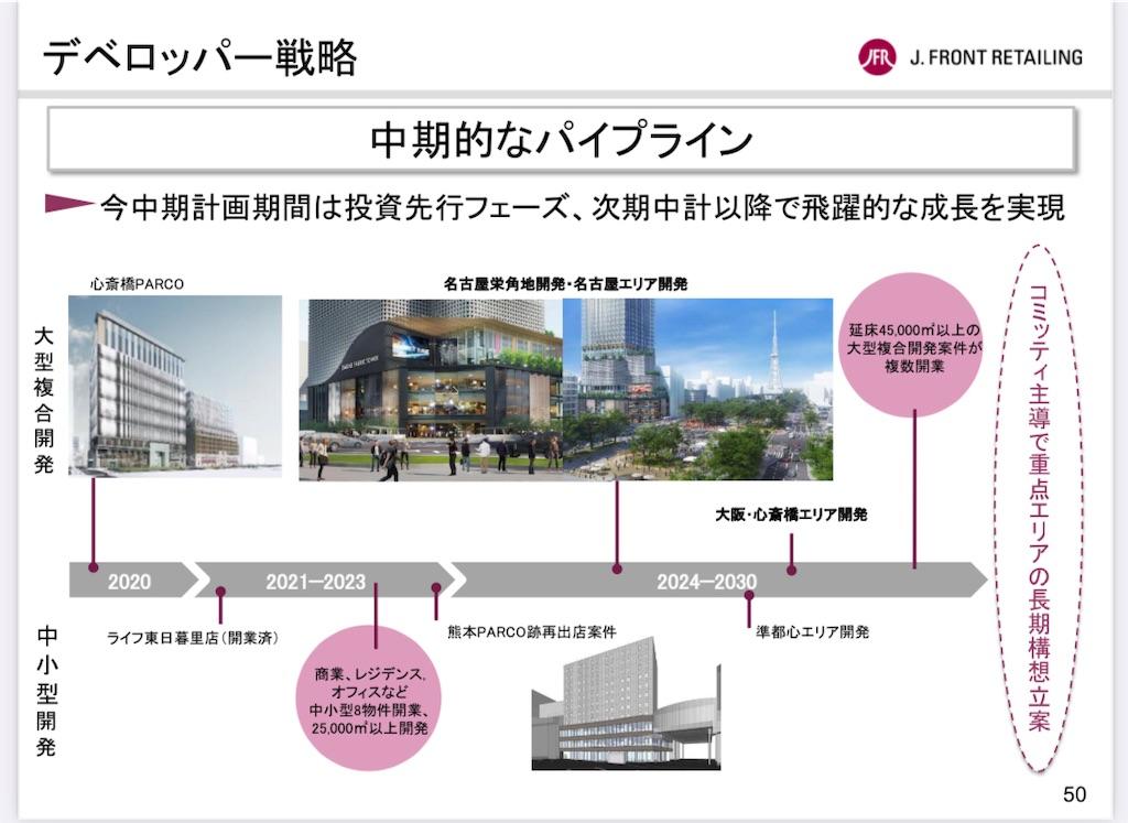 f:id:investor_tanuki:20210415222502j:image