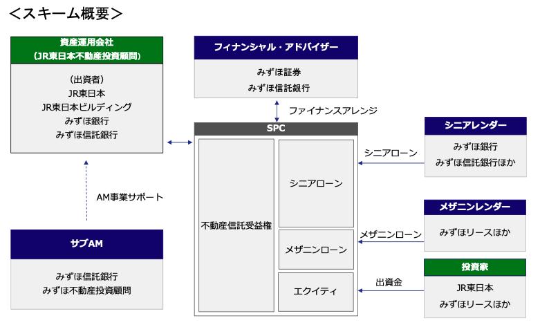 f:id:investor_tanuki:20210430164345p:plain