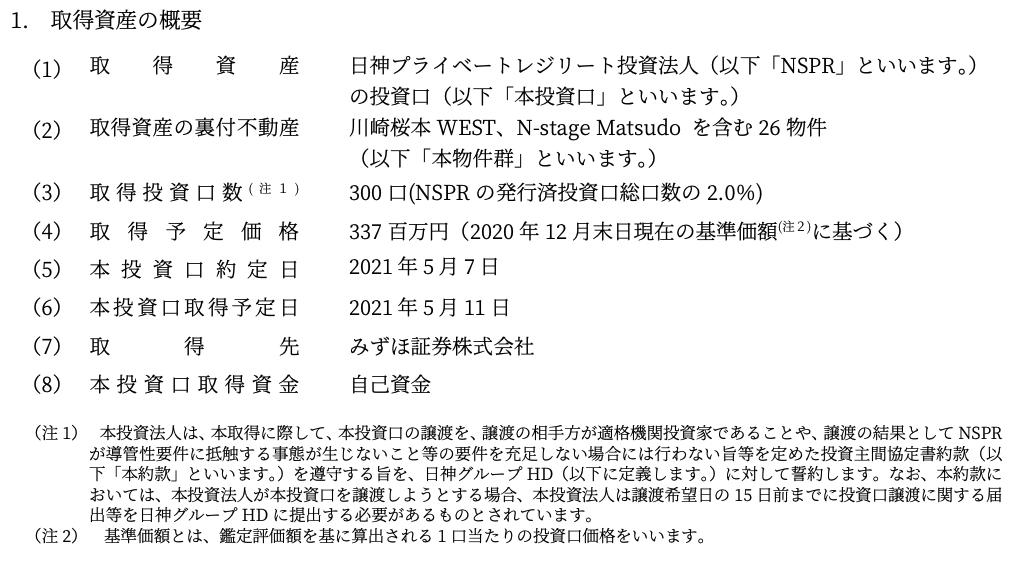 f:id:investor_tanuki:20210430171054p:plain