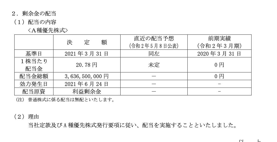 f:id:investor_tanuki:20210509231727p:plain