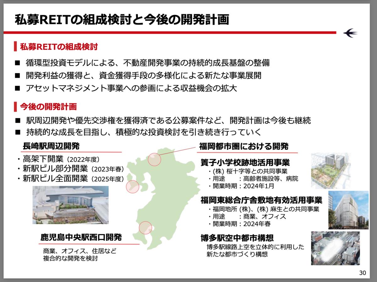 f:id:investor_tanuki:20210512235130p:plain