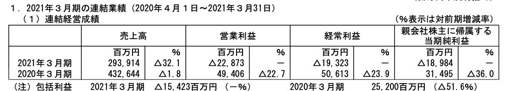 f:id:investor_tanuki:20210512235539p:plain