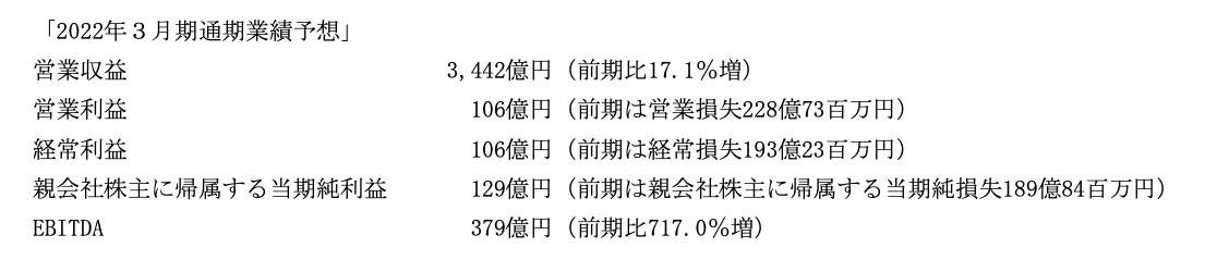 f:id:investor_tanuki:20210513000227p:plain