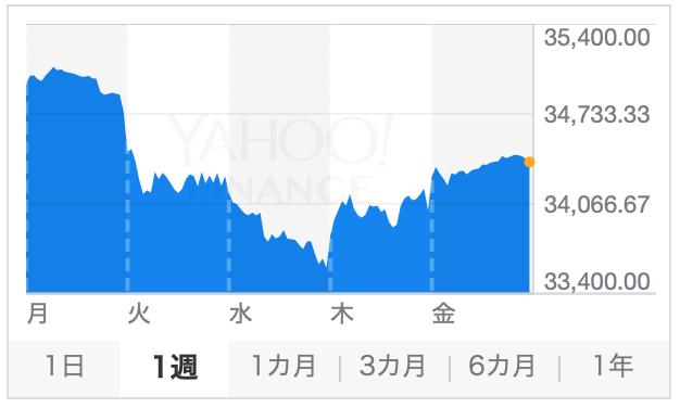 f:id:investor_tanuki:20210516001515p:plain