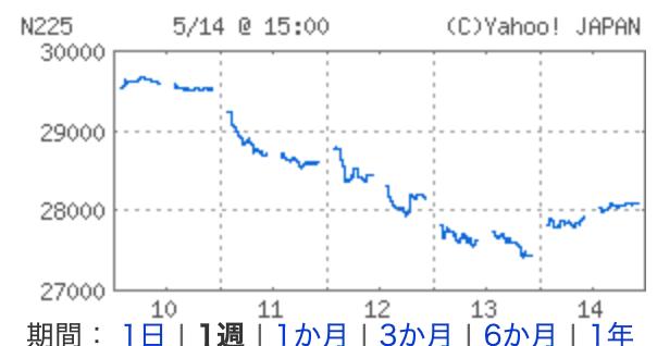 f:id:investor_tanuki:20210516002803p:plain