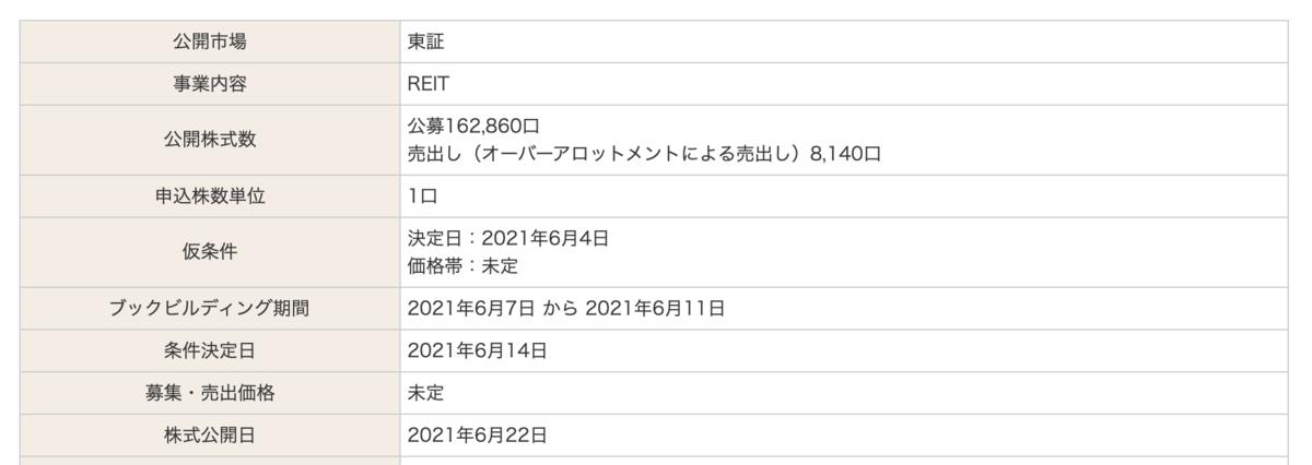 f:id:investor_tanuki:20210516162659p:plain
