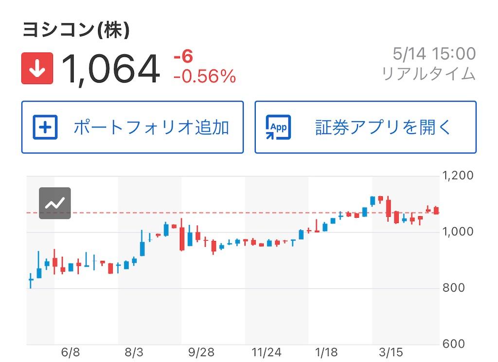 f:id:investor_tanuki:20210516200332j:image