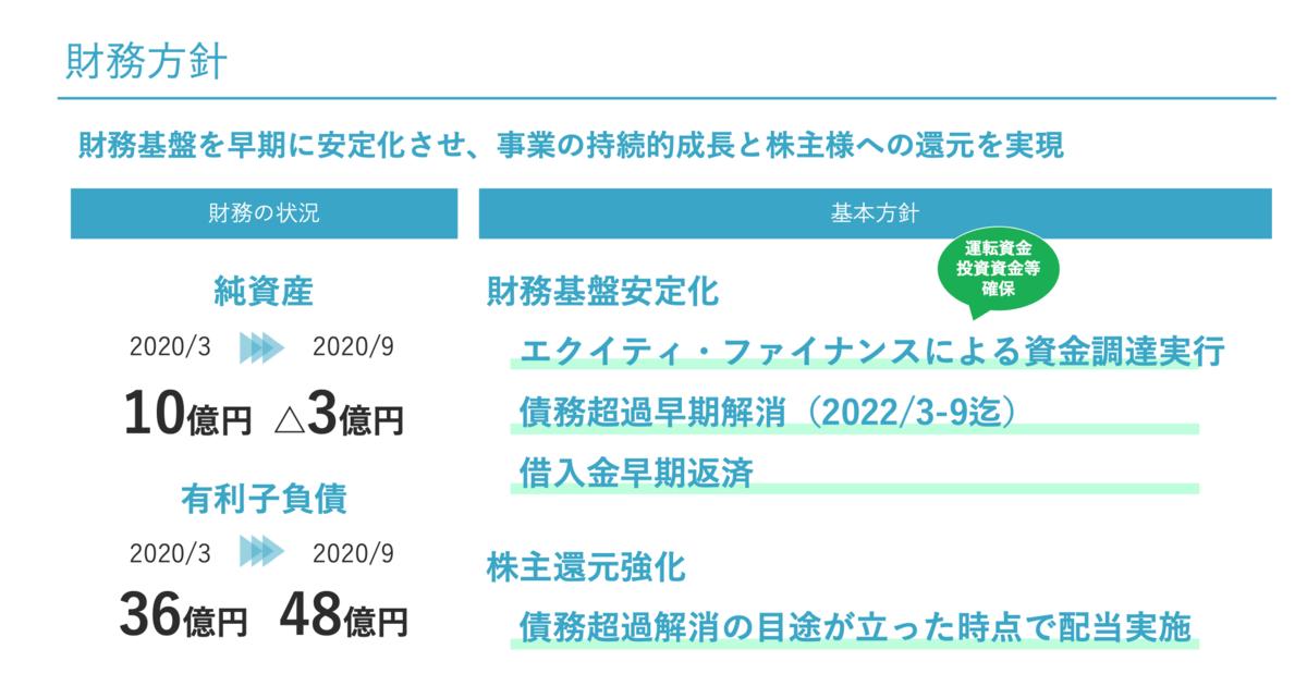 f:id:investor_tanuki:20210516235450p:plain