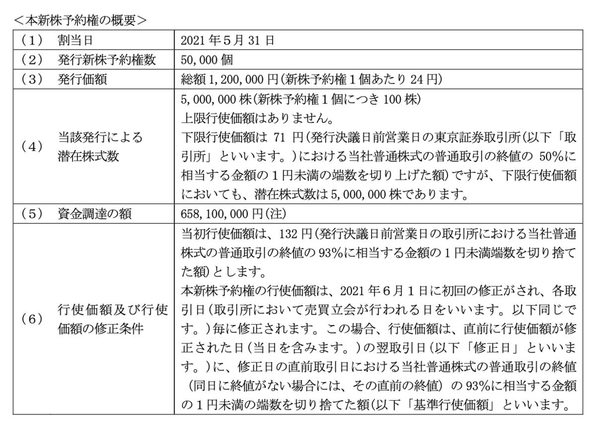 f:id:investor_tanuki:20210517182450p:plain