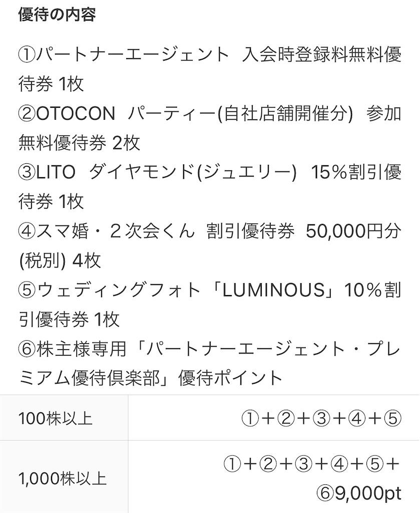 f:id:investor_tanuki:20210518002132j:image