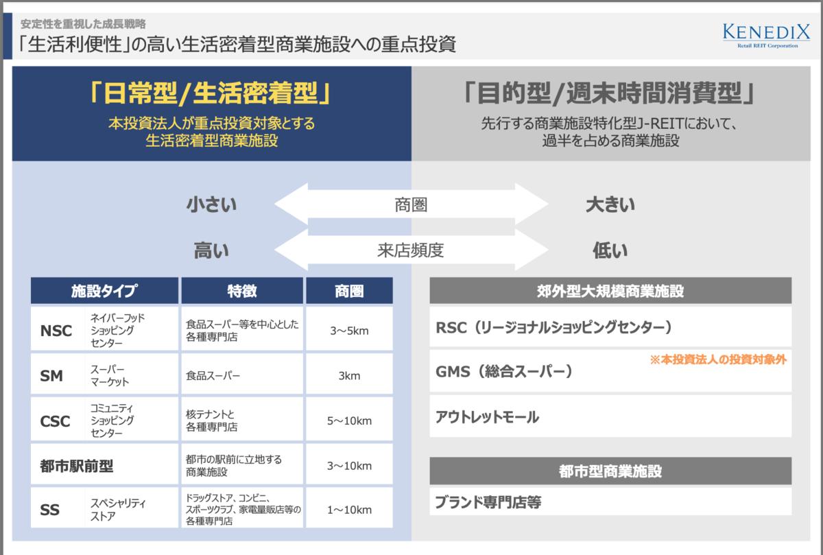 f:id:investor_tanuki:20210519204844p:plain