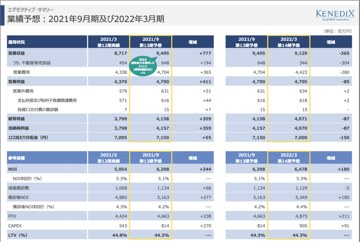 f:id:investor_tanuki:20210519205606p:plain