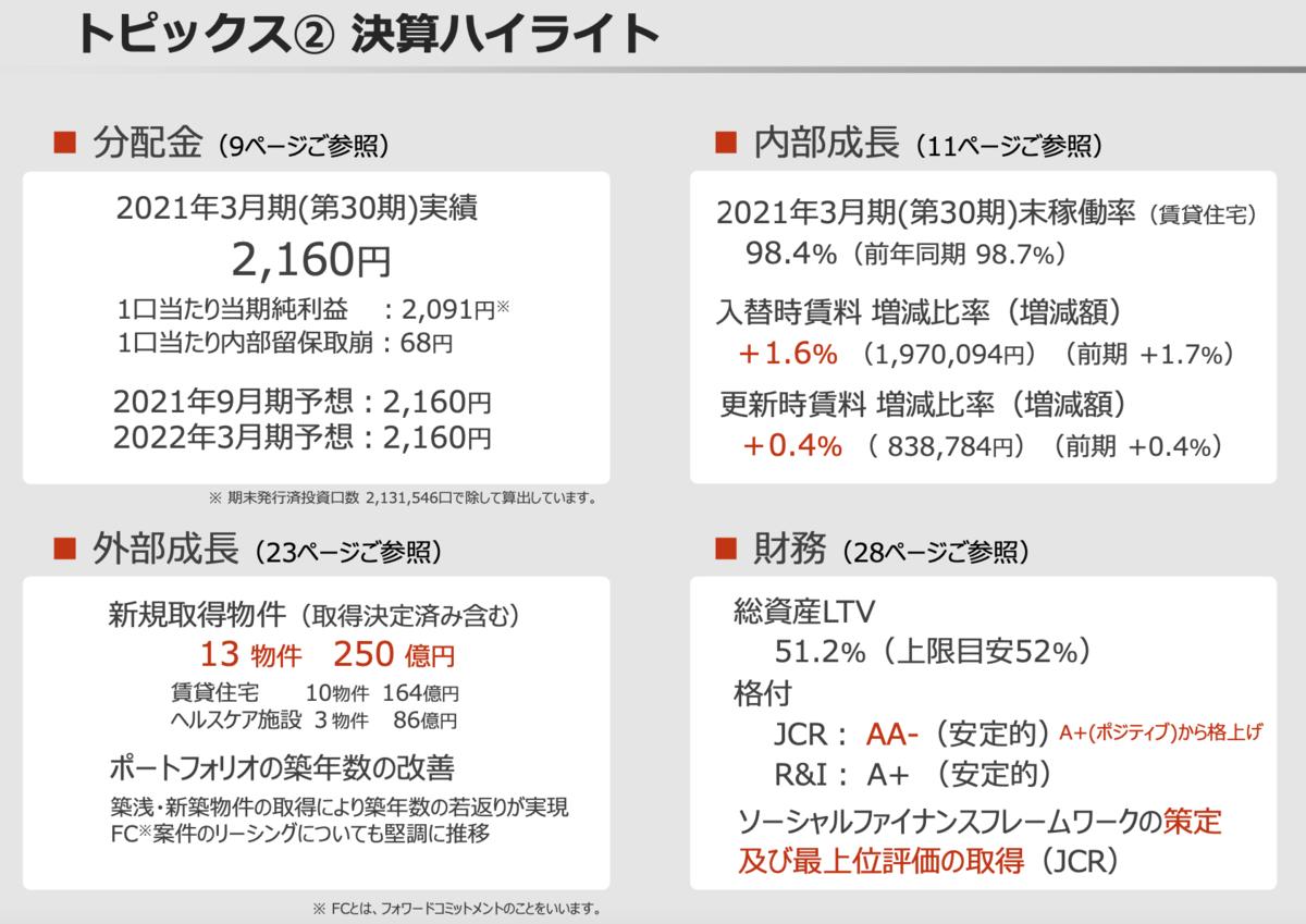 f:id:investor_tanuki:20210521231201p:plain