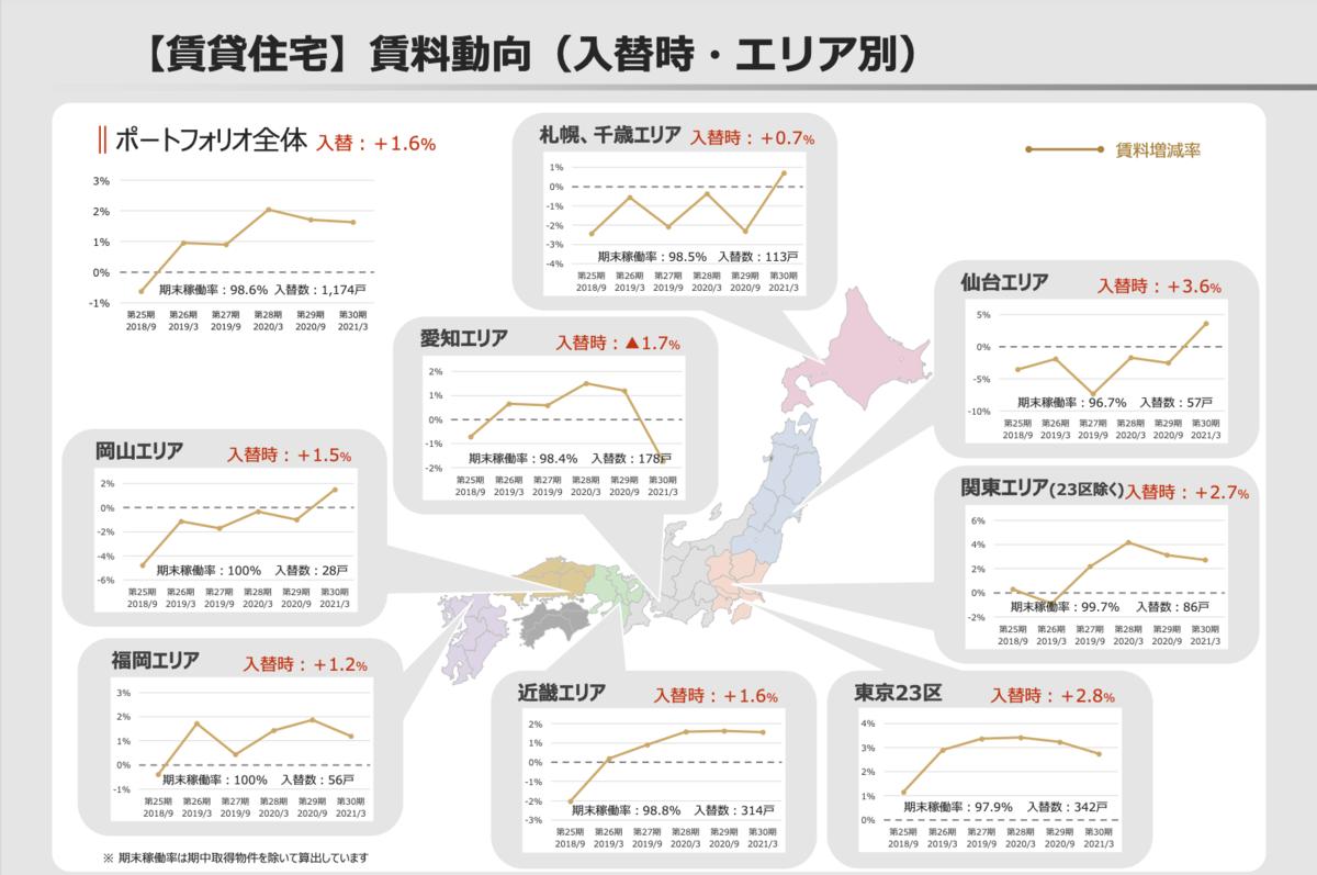 f:id:investor_tanuki:20210521235352p:plain