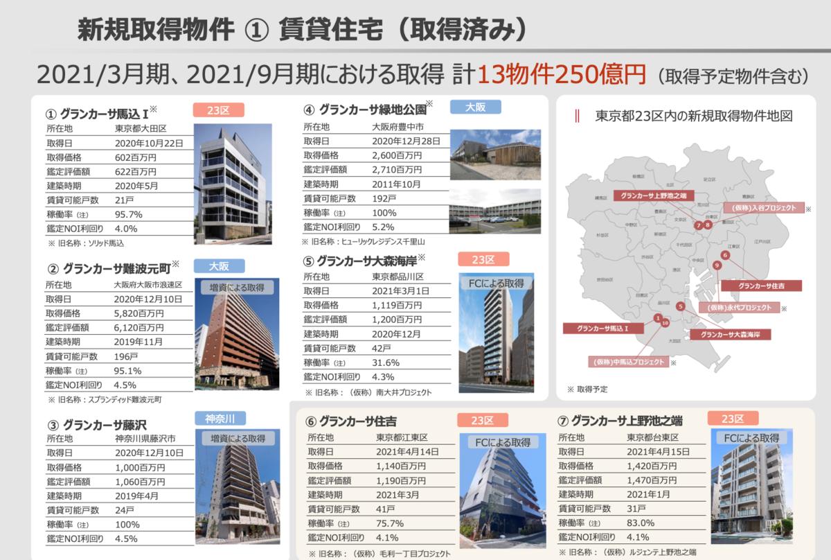 f:id:investor_tanuki:20210522000152p:plain