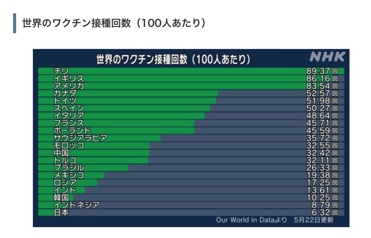 f:id:investor_tanuki:20210522151737p:plain