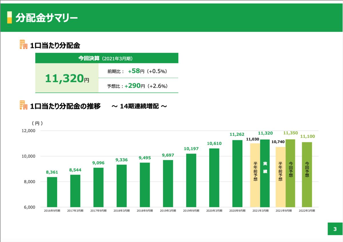 f:id:investor_tanuki:20210522223547p:plain