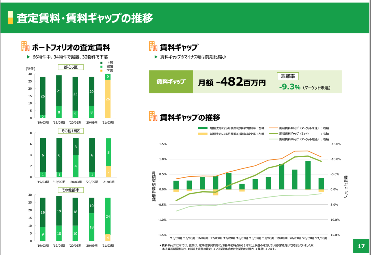 f:id:investor_tanuki:20210523222618p:plain