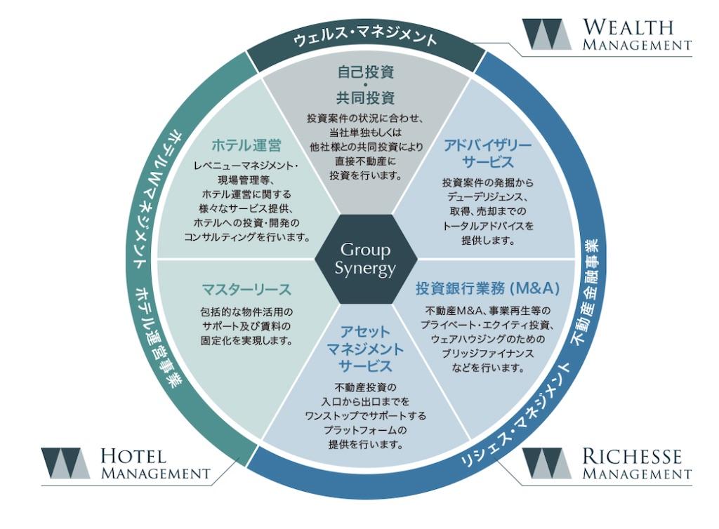 f:id:investor_tanuki:20210525225515j:image
