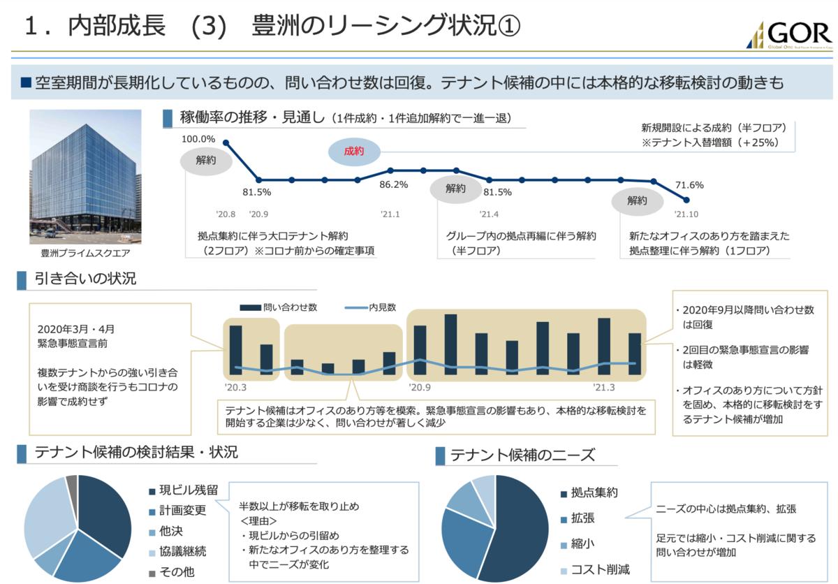 f:id:investor_tanuki:20210528003733p:plain
