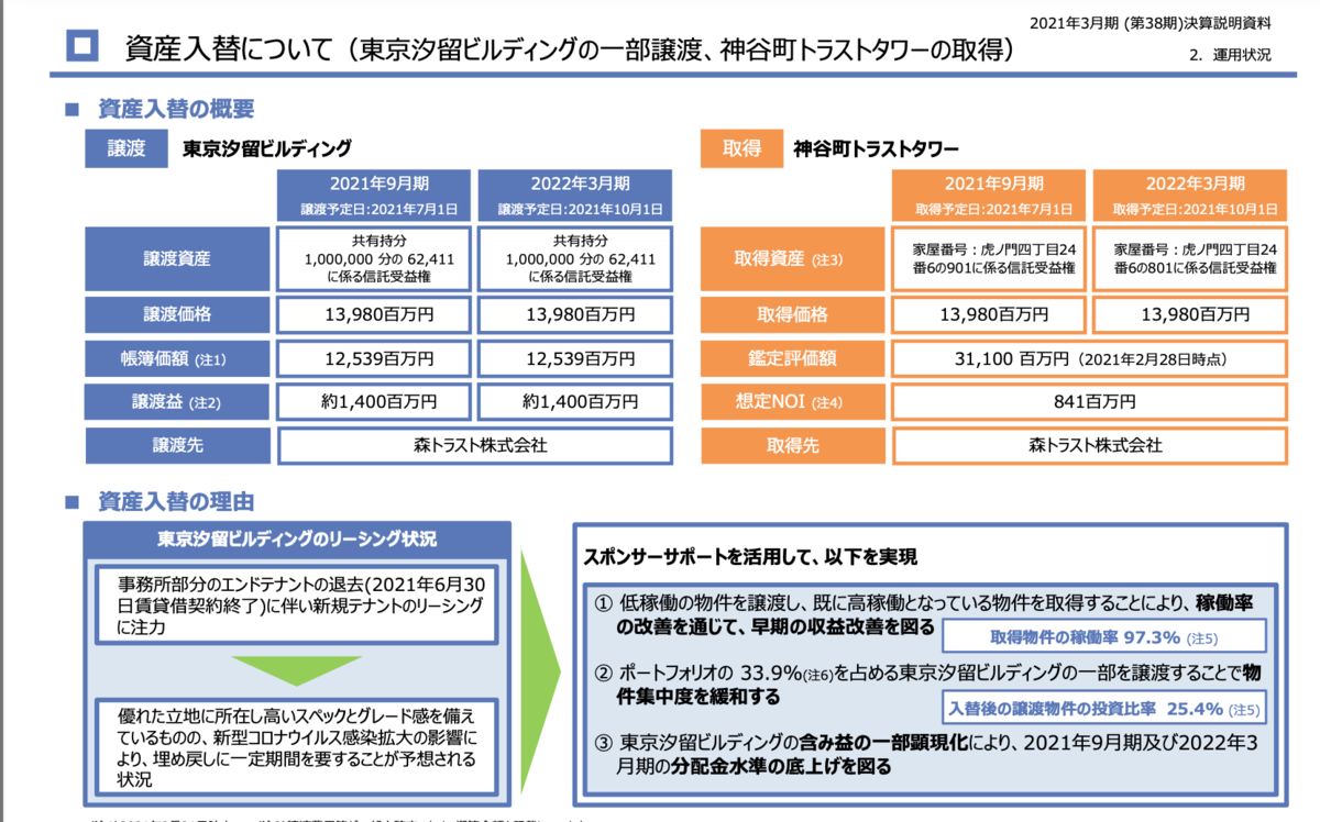 f:id:investor_tanuki:20210603172610p:plain