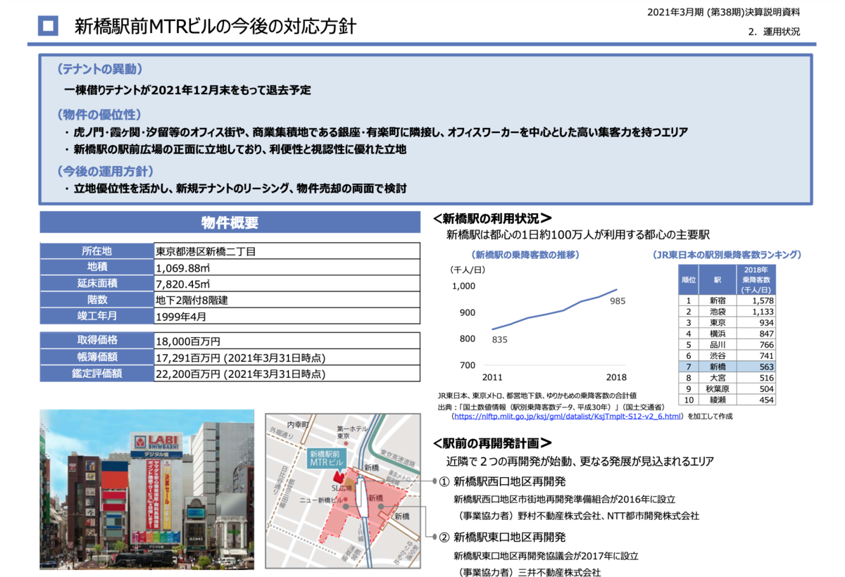 f:id:investor_tanuki:20210603173303p:plain