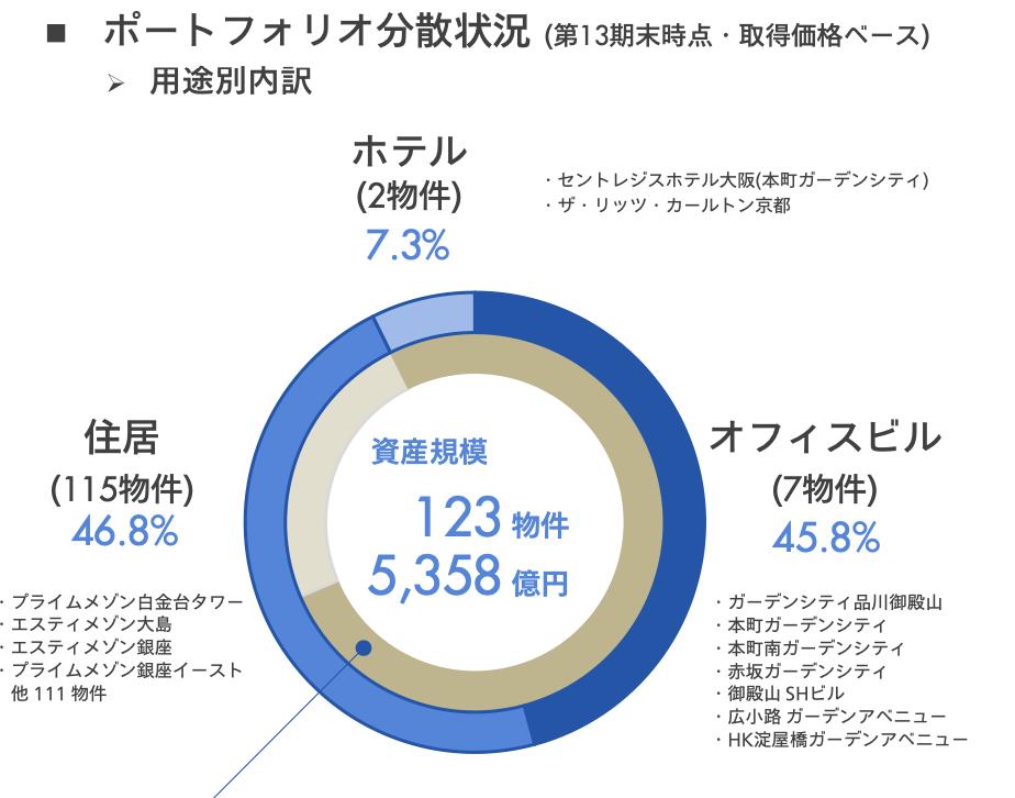 f:id:investor_tanuki:20210628003523p:plain