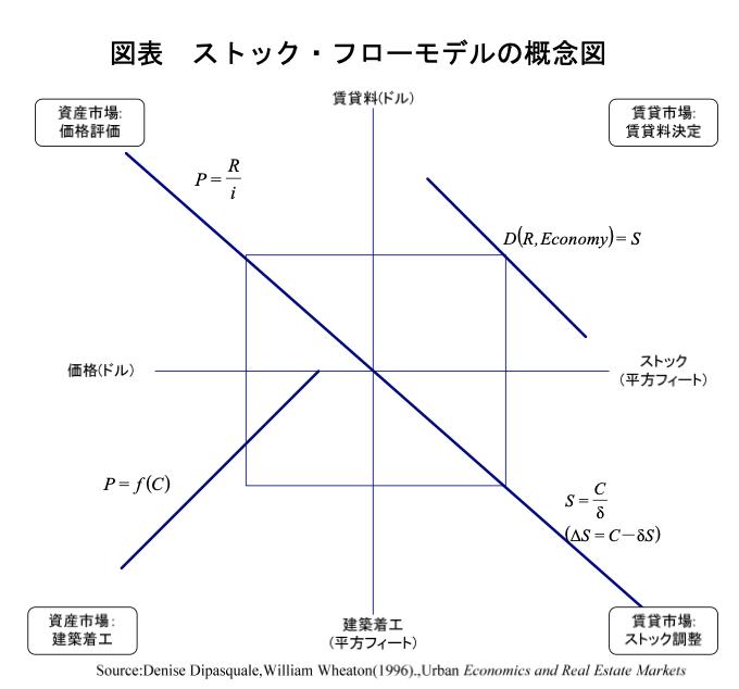 f:id:investor_tanuki:20210713004006p:plain