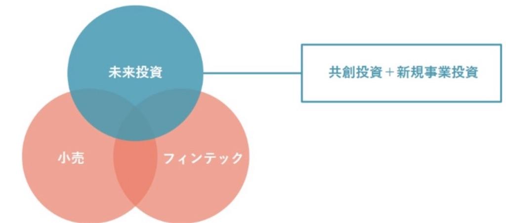 f:id:investor_tanuki:20210813201341j:image