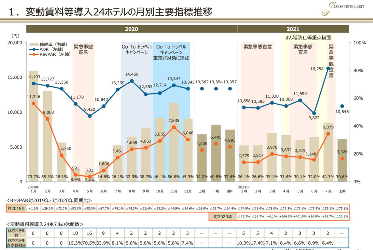f:id:investor_tanuki:20210829160835p:plain