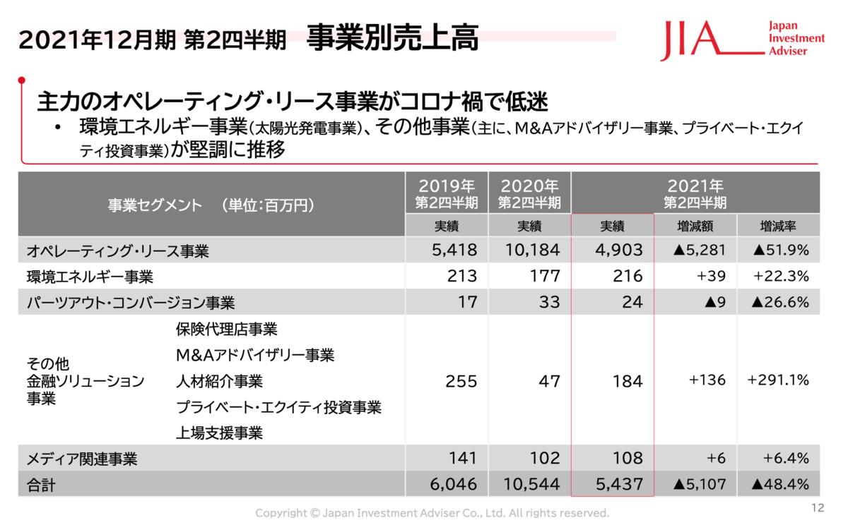 f:id:investor_tanuki:20210907233801p:plain