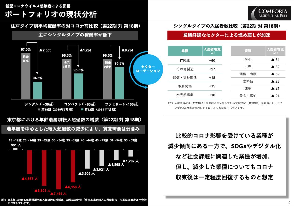 f:id:investor_tanuki:20210916232940p:plain