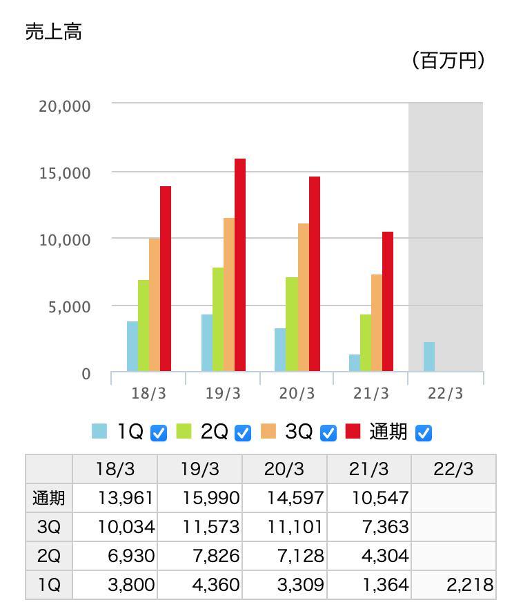 f:id:investor_tanuki:20210930185400p:plain