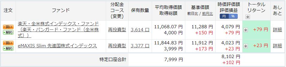 f:id:investormarimo:20191013174742p:plain