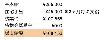 f:id:investormarimo:20200430220225p:plain