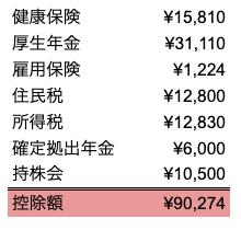 f:id:investormarimo:20200430220523p:plain