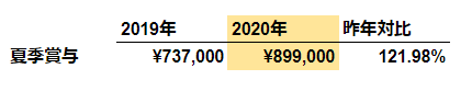 f:id:investormarimo:20200711115814p:plain