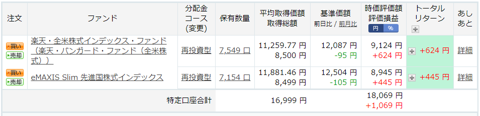 f:id:investormarimo:20200713071943p:plain