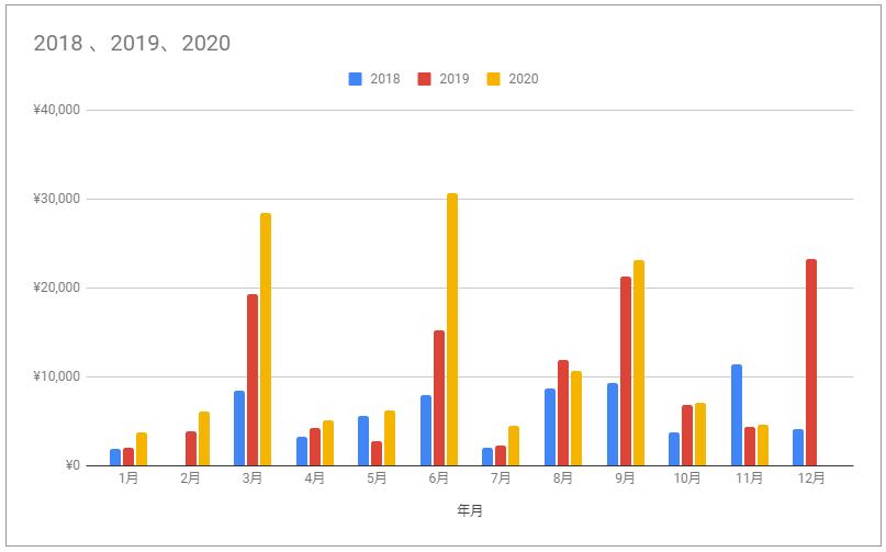 f:id:investormarimo:20201210051814p:plain