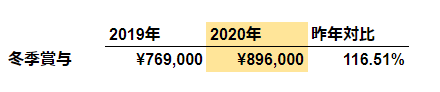 f:id:investormarimo:20201212123532p:plain