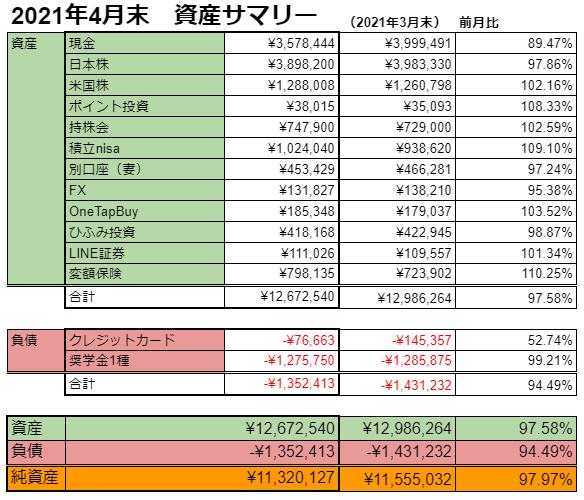 f:id:investormarimo:20210509062606p:plain